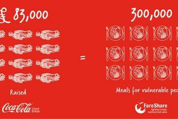 Coca-Cola-graphics