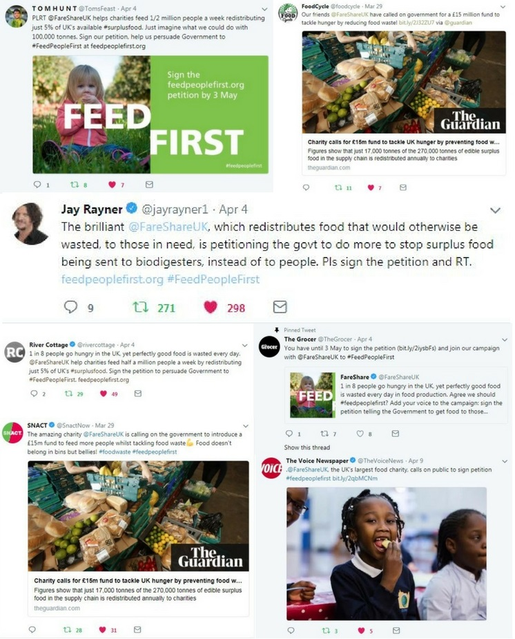 #feedpeoplefirst campaign supporters on Twitter