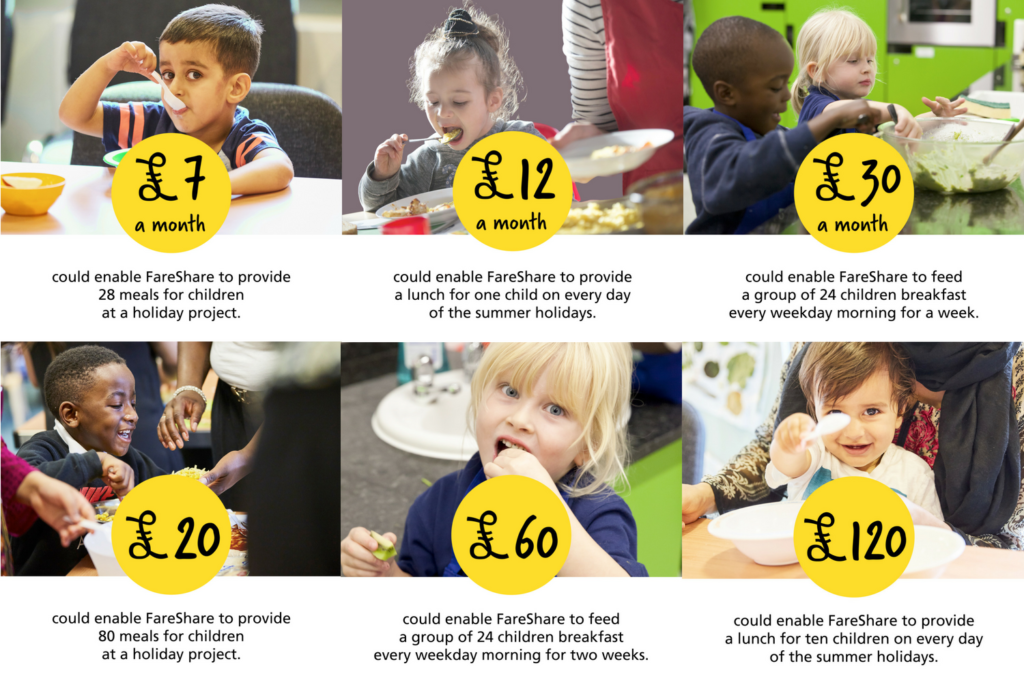 Up to 3 million children are at risk of being hungry in the school holidays. Help us #ActiveAte school holidays this summer.